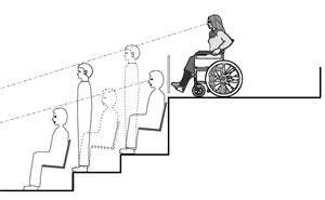 An illustration showing an example of line of sight in a theater.