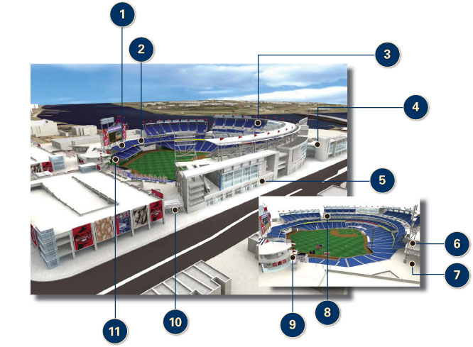 Illustration of proposed ballpark with identified areas modified for accessiblity