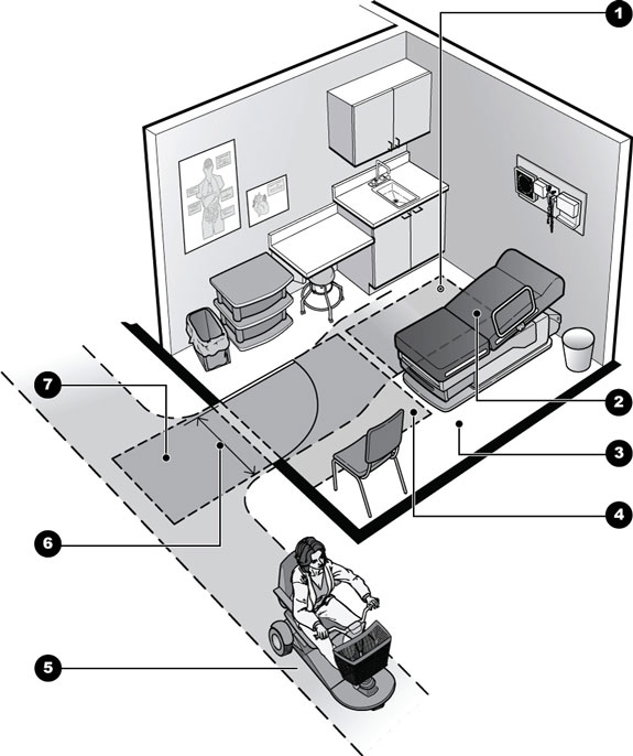 Illustration Showing An Exam Room With Standard Equipment And Furniture  Plus An Accessible Door, An