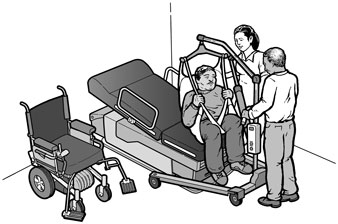 Access To Medical Care For Individuals With Mobility