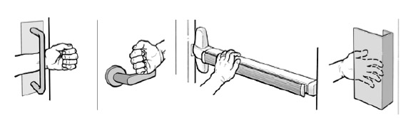 Charmant Illustration Showing Four Types Of Door Hardware