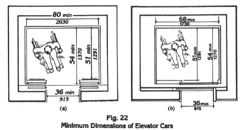 Wheelchair Lift Dimensions