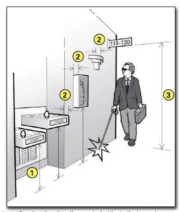 What Height To Hang Wall Sconces In Bathroom : ADA Checklist for Emergency Shelters