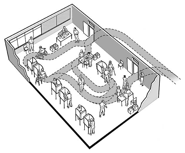 An accessible route connects the building entrance with the voting area, including voter check-in and voting stations