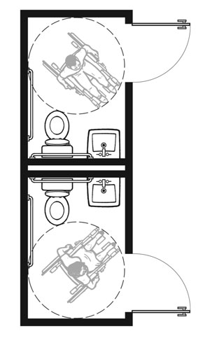 Non Ada Bathroom guidance on the 2010 ada standards for accessible design: volume 2