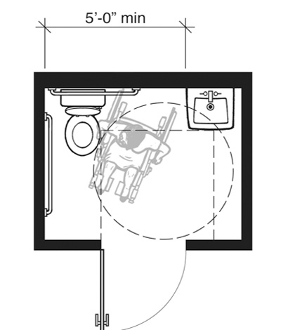 Plan-1C: 2010 Standards Minimum with Out-Swinging Door (entry door has both closer and latch)