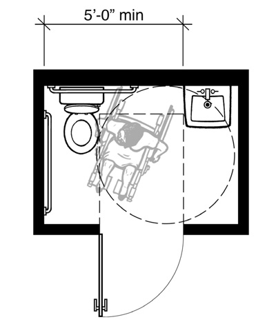 Ada Lavatory Knee Space comparison of single-user toilet room layouts - ada compliance
