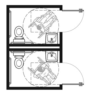 Reg3 2010 appendix b on single floor plans