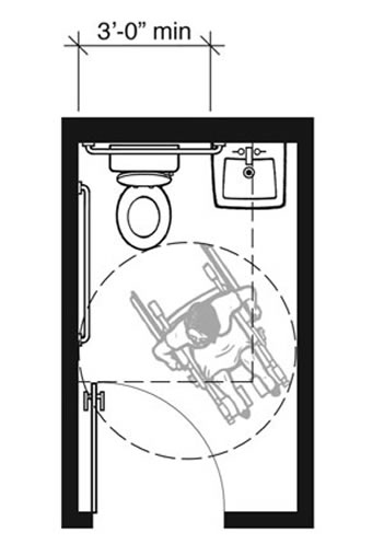 Plan-2A: 1991 Standards Minimum  with In-Swinging Door
