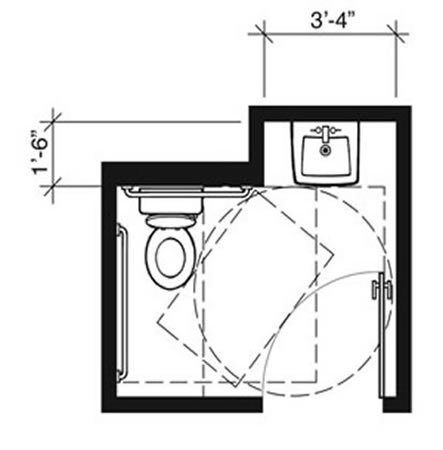 Plan 2C  2010 Standards Minimum with In Swinging DoorComparison of Single User Toilet Room Layouts   ADA Compliance. Ada Compliant Bathrooms Layout. Home Design Ideas