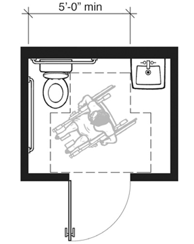 Image Result For Minimum Size For Bathroom With Shower