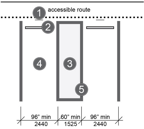 Accessible Parking Spaces with 60 inch Minimum Width Access Aisle for Cars   Numbered links. ADA Compliance Brief  Restriping Parking Spaces   2010 Standards